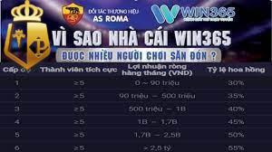 Quy định tỷ lệ hoa hồng đại lý Win365