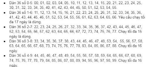 Các dãy số trong dàn 36 số cơ bản